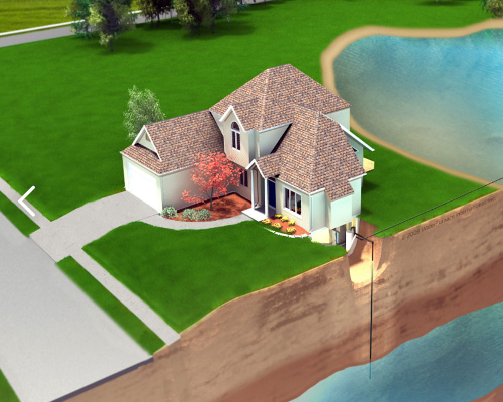 energy goals - house with open loop geothermal